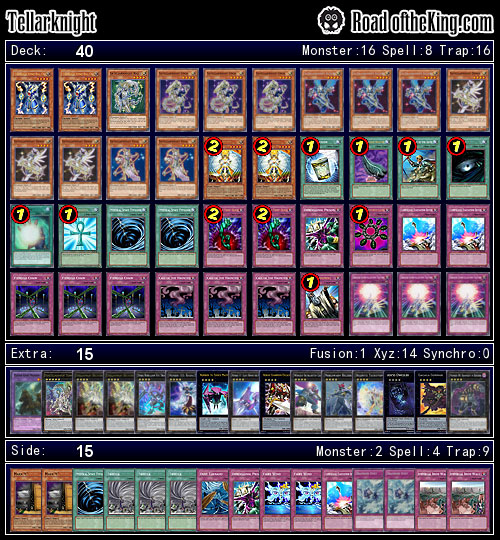 Deck-List - Tellarknight
