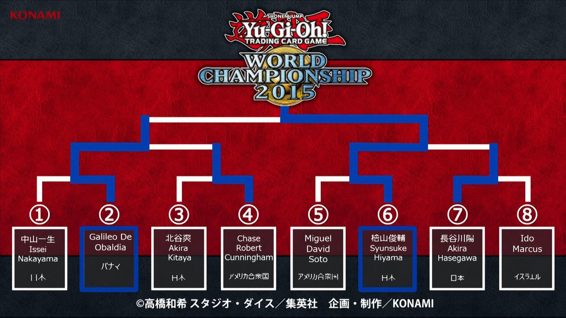 WCS2015_Top8_Pairings