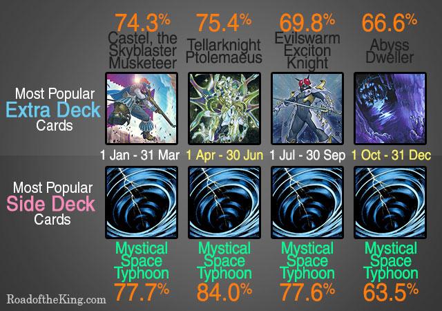 2015_Infographic5
