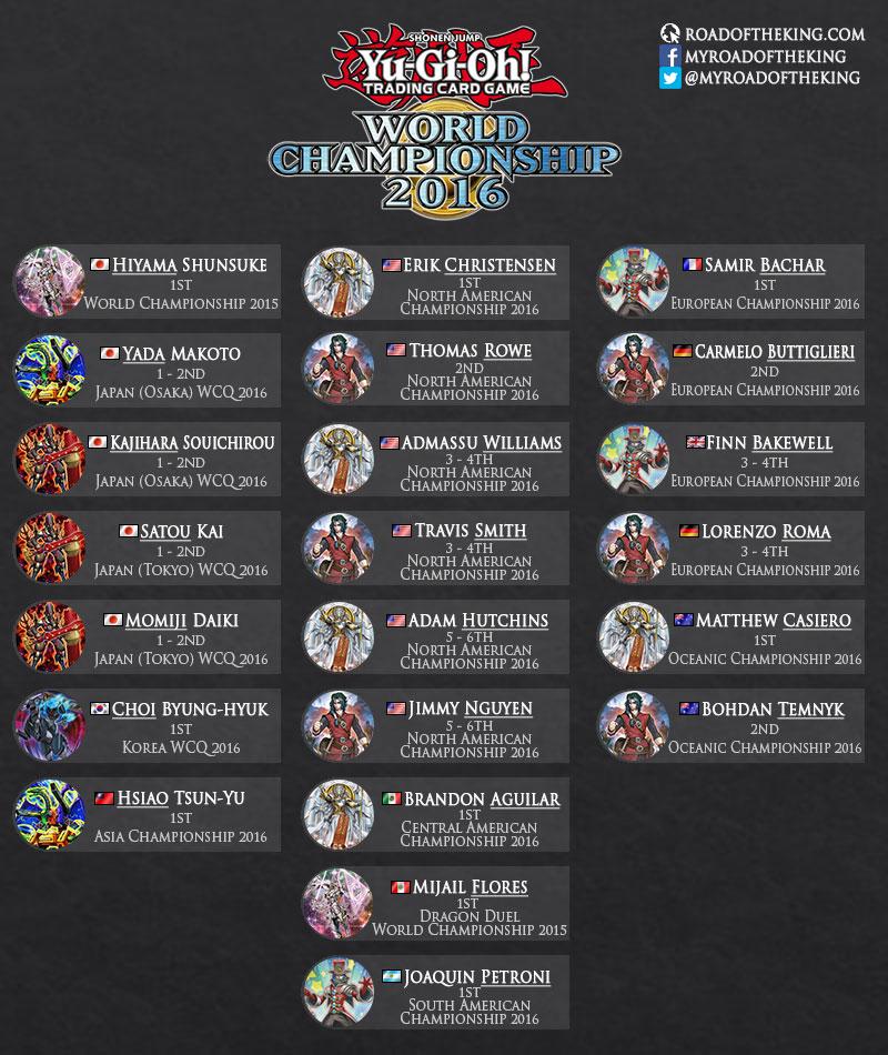 World_Championship_2016