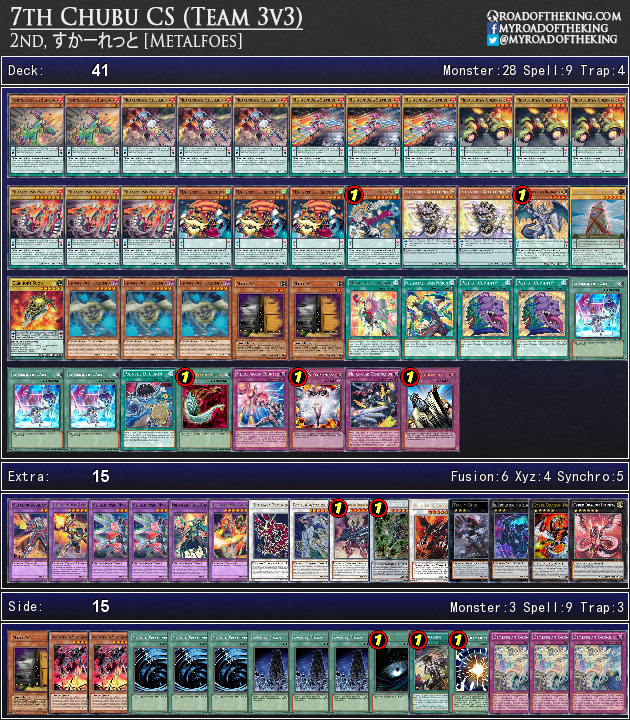 ocg2016103_metalfoes