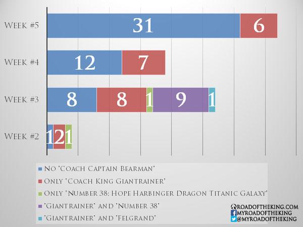 bearman_chart
