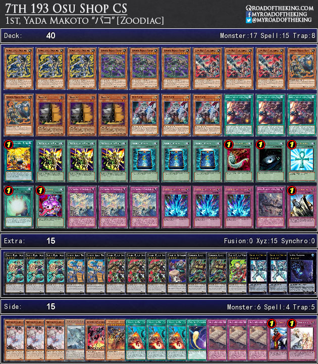 Ocg 201701 metagame report 10 road of the king the unorthodox build paid off for him as he went 7 1 to win the 7th 193 osu shop cs winning all 6 zoodiac mirror matches and going 1 1 against zoodiac ccuart Images