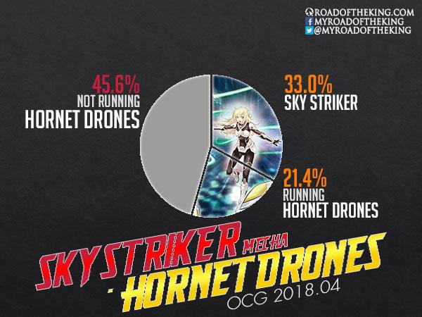 HornetDrones.jpg